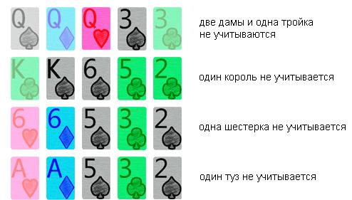 комбинации Разз