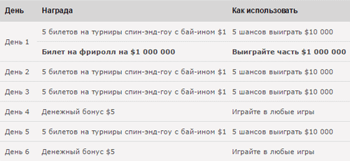 $30 на игру на PokerStars