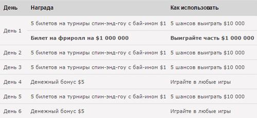 $30 на игру на PokerStars